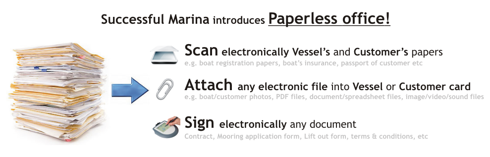 Successful Marina's Electronic Document Management System
